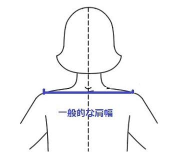 肩幅の測り方