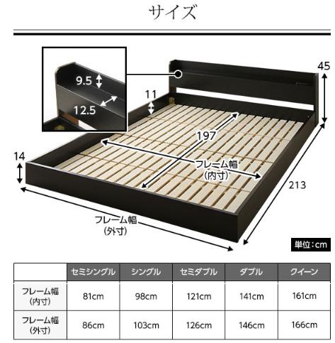 ベッドのサイズ一覧