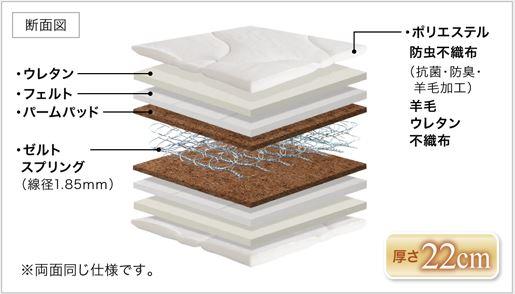 羊毛入りゼルトスプリングマットレスの構造