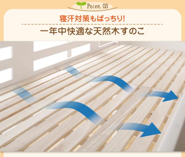 ロフトベッドの床板
