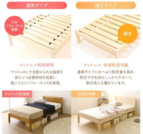 「布団対応すのこベッド」と「マットレス専用すのこベッド」