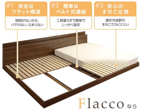 フロアタイプのすのこベッド