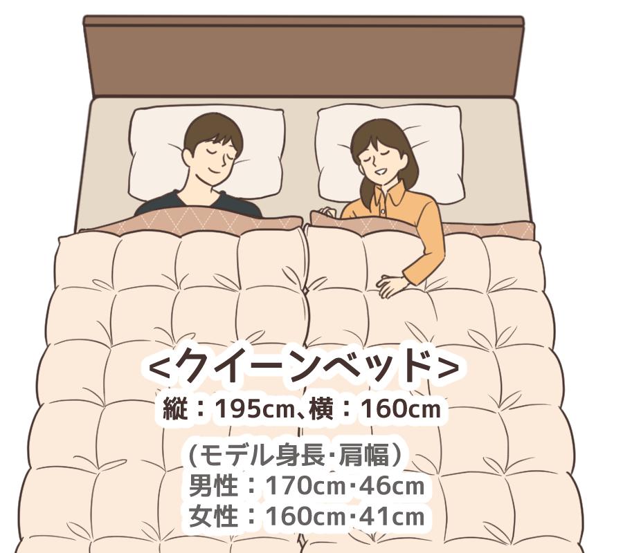 クイーンベッドの寝心地