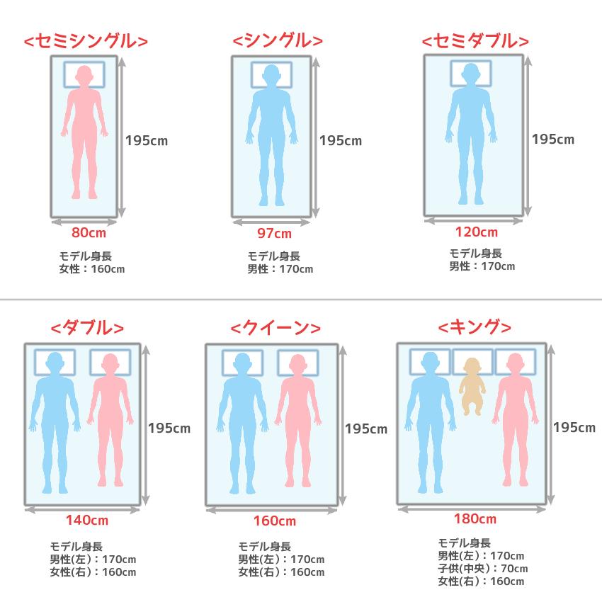 ベッドサイズ一覧表