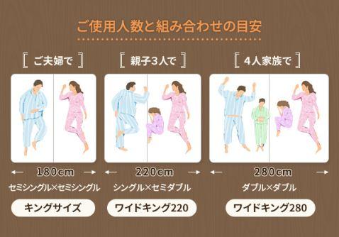 家族で寝る時のベッド幅の目安