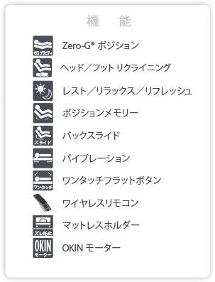 テンピュール Zero-G Curveの機能