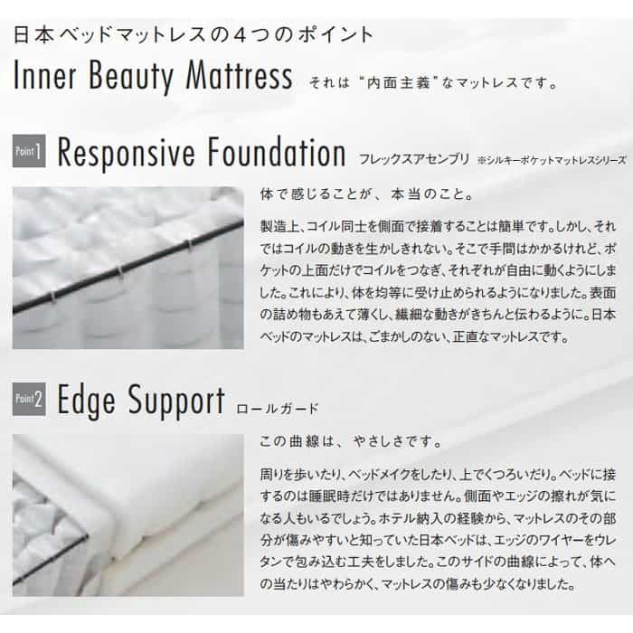 日本ベッド4つのポイント