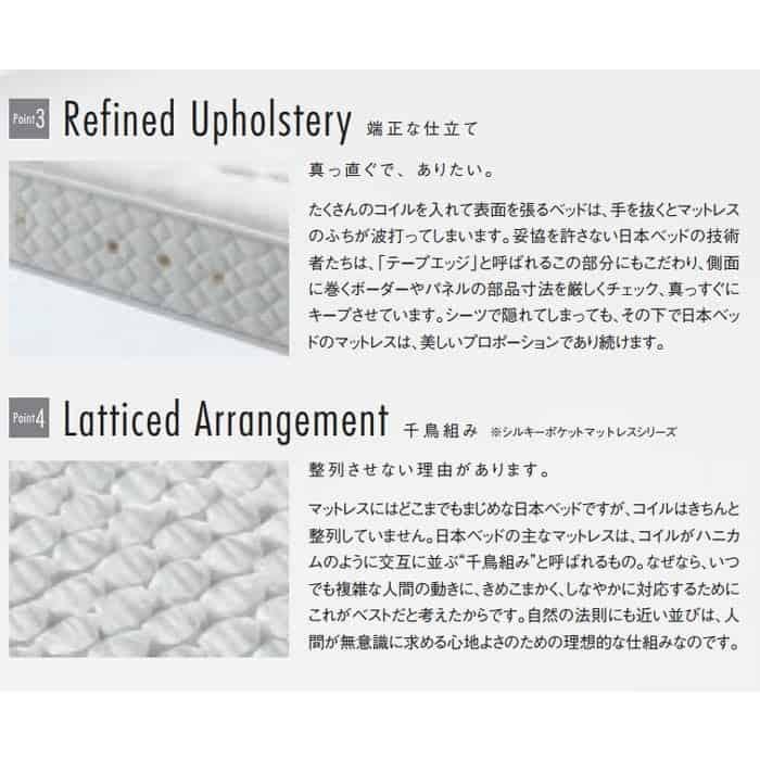 日本ベッド4つのポイント②