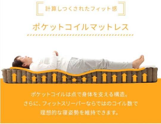 ポケットコイルマットレスの寝心地
