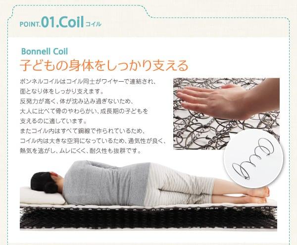 ボンネルコイルマットレスの寝心地