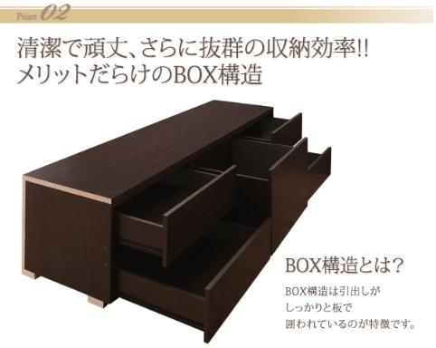 頑丈なボックス構造