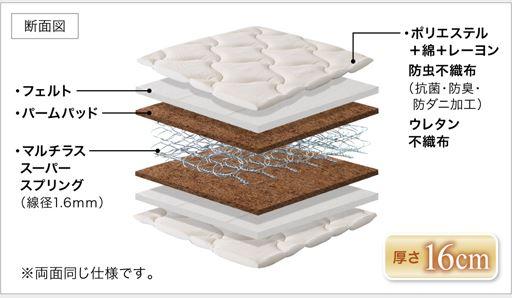 抗菌・防臭・防ダニ加工の衛生的なマルチラススーパースプリングマットレスの構造