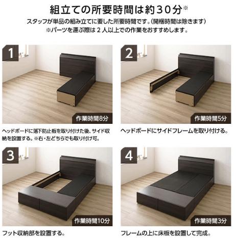チェストベッドの組み立て方法