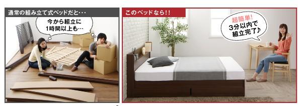 3分で組み立てられるベッド